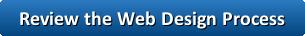 Webdesign button